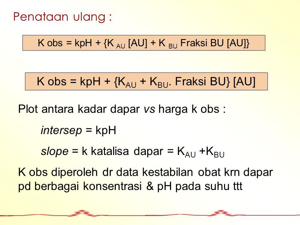 K obs = kpH + {KAU + KBU. Fraksi BU} [AU]